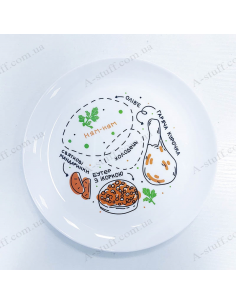 "Plate ""Scheme of food"""