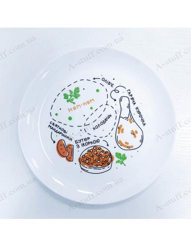 """Тарілка """"Схема їжі"""""""